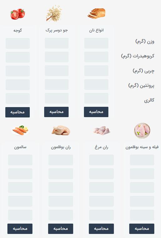 برنامه غذایی آنلاین